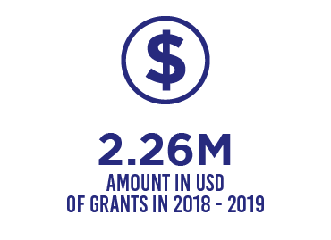 Amount in USD of grants for 2016-2017